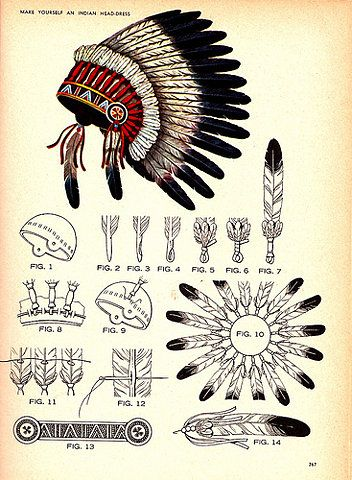 360 best pow wow regalia images on pinterest native traditional bow diagram #11