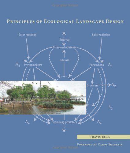 Principles of Ecological Landscape Design by Travis Beck