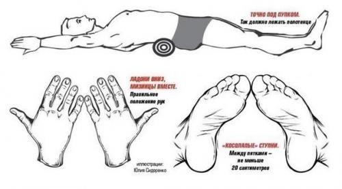 Как убрать живот и выпрямить спину. | Диеты