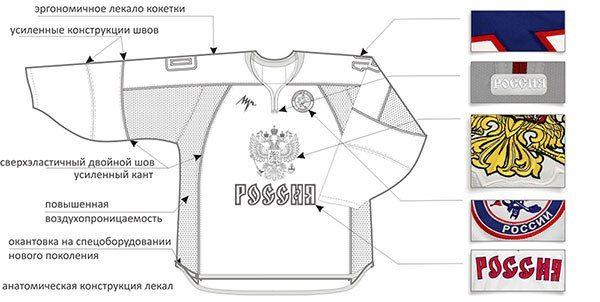 Хоккейные болельщики наказаны за брошенные на лед свитера