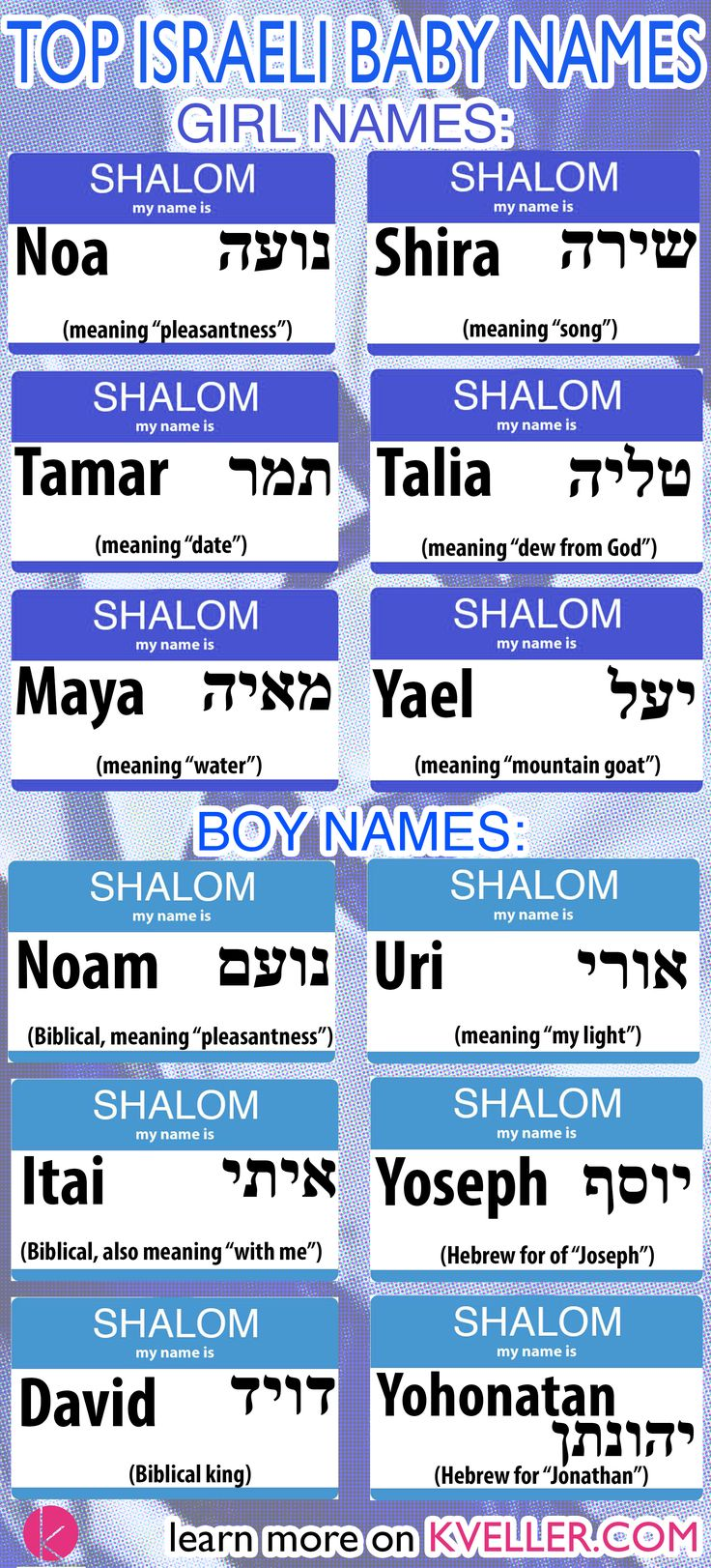 Looking for some baby name inspiration? Check out these popular Israeli baby names.
