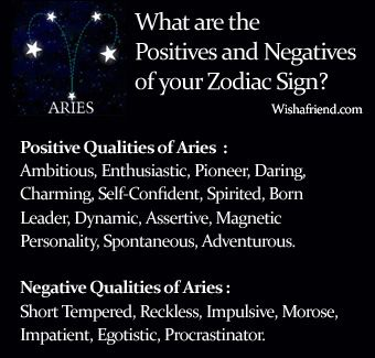 Find Positives and Negatives of your Zodiac Sign- Aries