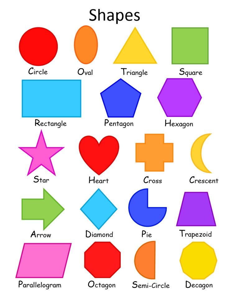 Shapes - A simple colorful shapes chart for toddlers ...  Shapes - A simp...