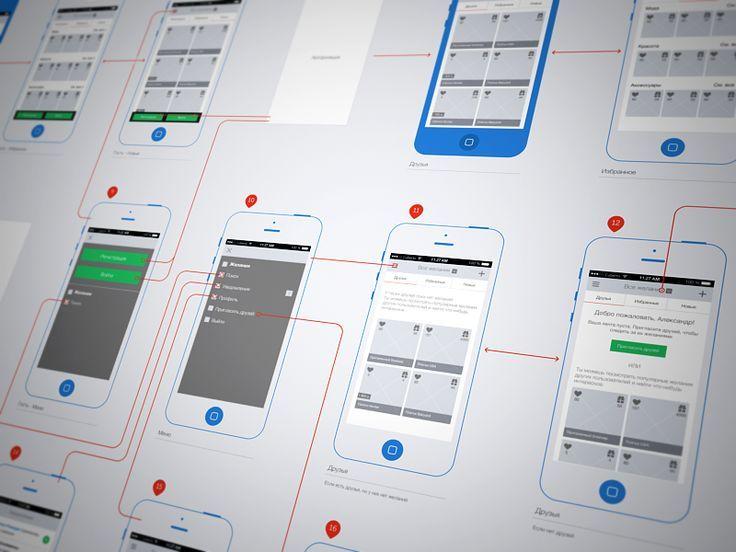 Quality Wireframes Inspiration — Muzli -Design Inspiration — Medium. If you like UX, design, or design thinking, check out theuxblog.com
