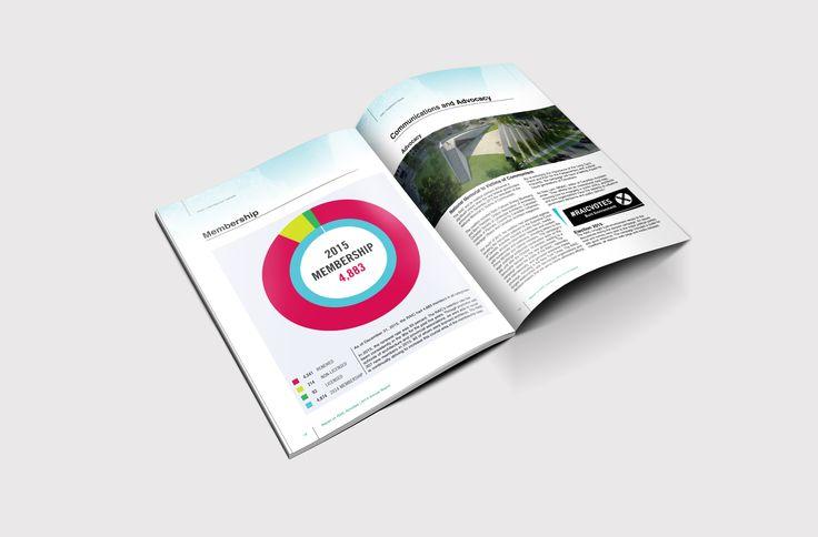 RAIC Annual Report Spread