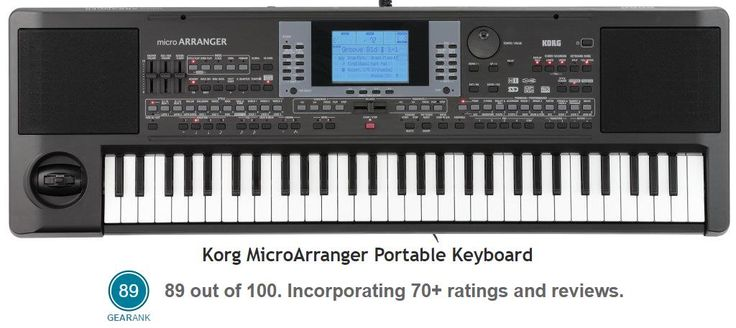 1000 images about keyboards amps accessories on pinterest. Black Bedroom Furniture Sets. Home Design Ideas