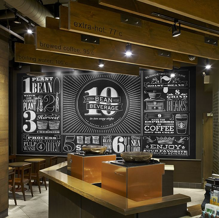 Starbucks Bean to Beverage Typographic Mural on Behance ...