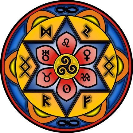 ARTHE A4 - MANDALA PESSOAL elaborada de acordo com o nome e data de nascimento com base na Numerologia e Astrologia
