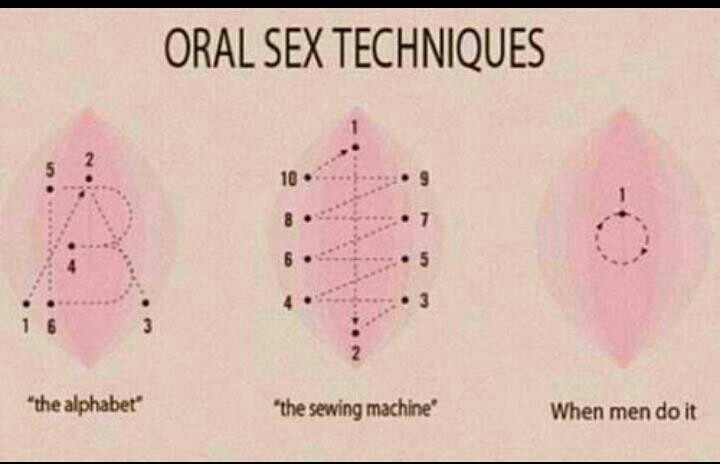 Guide to oral sex for men