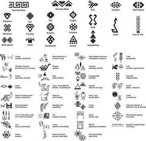 Ancient Turkish Rug Symbols - Yahoo Image Search Results