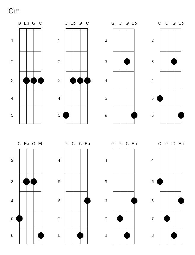 great i am chords in d pdf