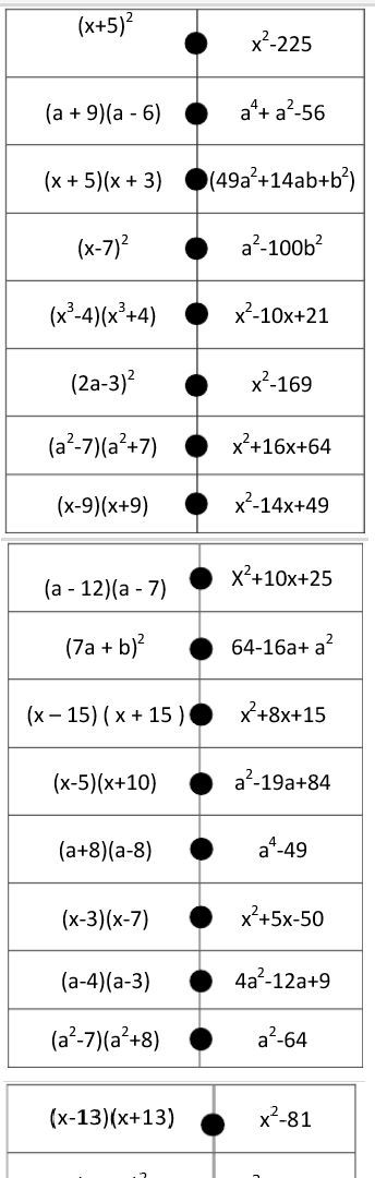 Recursos Matemáticos: Juego Productos Notables - 1ro. Medio