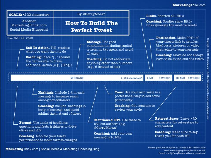 Build the perfect Tweet >> http://marketingthink.com/wp-content/uploads/2013/02/How-To-Write-The-Perfect-Tweet.png