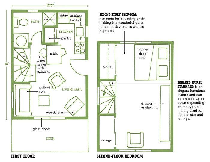 Best House Plans Images On Pinterest Architecture Apartment
