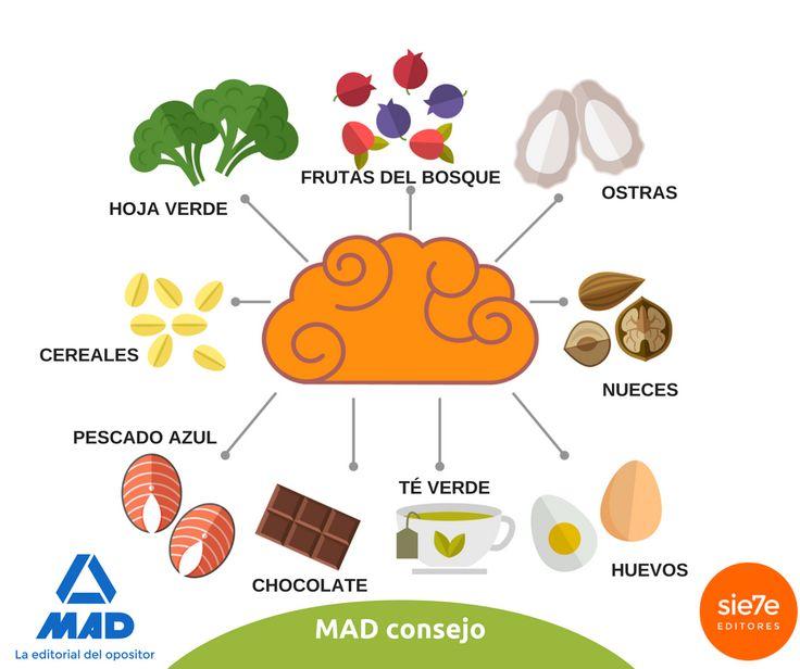 Alimentos para el cerebro / Brain food