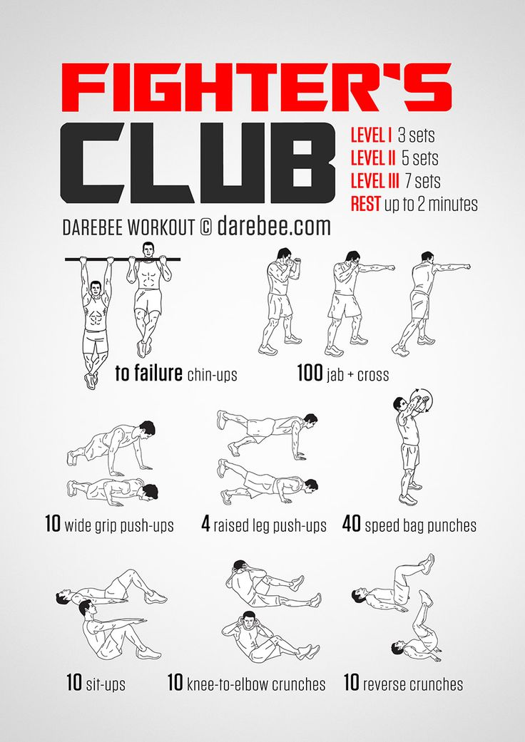 Fighter S Club Workout Livin Lean Fighter Workout
