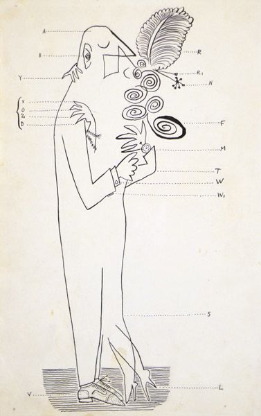 Best Table of Contents ever?   Illustration by Saul Steinberg  Idea to turn it into a table of contents by Tamar Levi