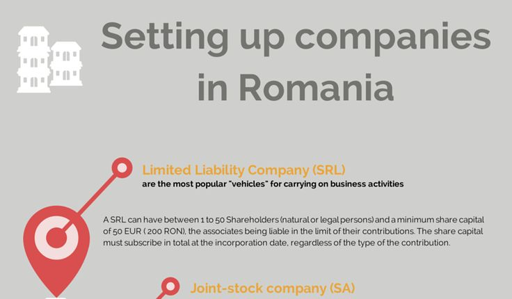 Essential information about establishing companies in Romania | See the full infographic at: http://bit.ly/1sGYIpz