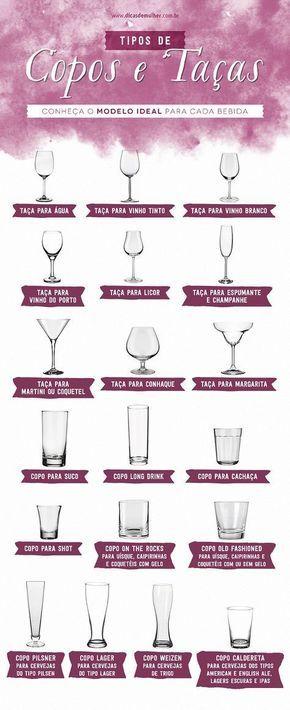 b60cd50fc Servir cada tipo de bebida em seu copo ou taça ideal ajuda a realçar os  aromas e conservar a temperatura mais adequada