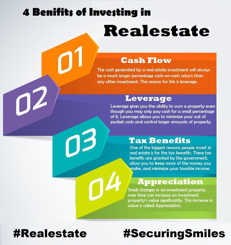 4 Benefits of #investing in #realestate .  #Investment #property  #infographics  #securingsmiles   http://imperiastructures.com/