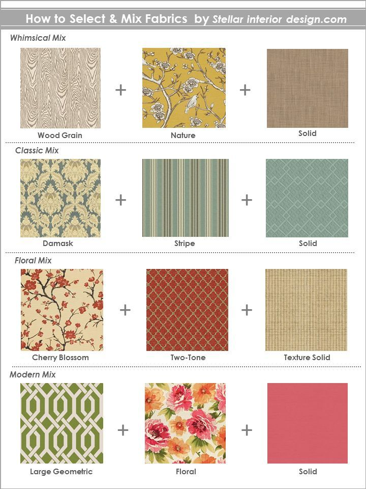 How To Mix Fabric Patterns Mixing Patterns Decor Interior