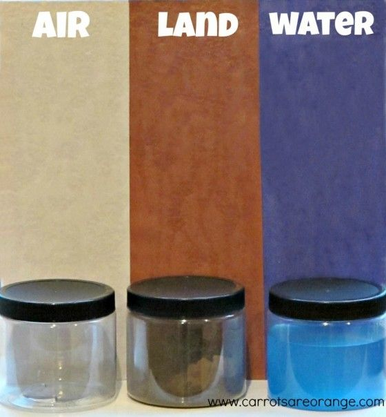 """""""We live on the earth. It is made up of three things: land, water and air.""""    This lesson is a great & easy introductory one for preschoolers (3-6 year olds)."""