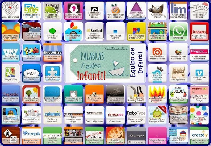 Symbaloo: Herramientas TICs sobre escritura en Infantil | PaLaBraS AzuLeS