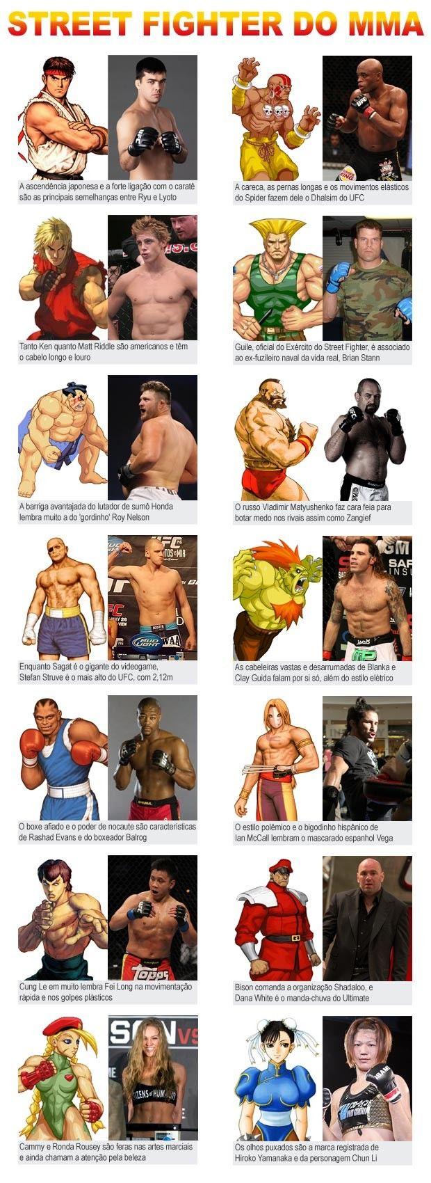 Street Fighter do MMA legendas 2 (Foto: Editoria de Arte / Globoesporte.com)