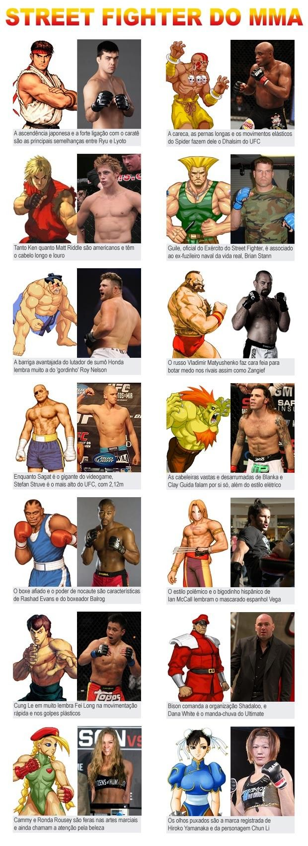 Street Fighter do MMA legendas 2 (Foto: Editoria de Arte / Globoesporte.com)