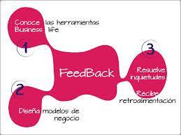 Modelo de negocio Colombia economía azul