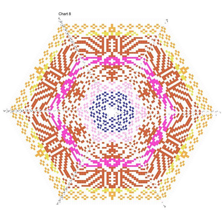 149 best Projekte 2018 images on Pinterest | Crochet patterns ...
