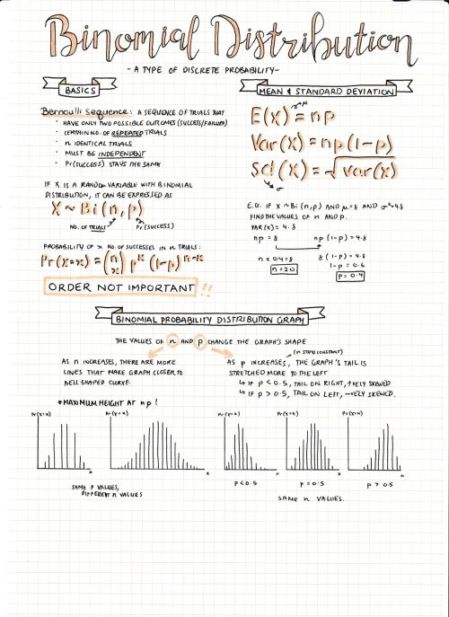 ap stats notes Ap courses ap statistics about the exam calculator policy not notes for the exam, you're the list of calculators approved for ap calculus can also be.