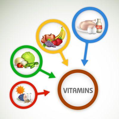 Suplementy diety a odchudzanie – kilka słów o składnikach