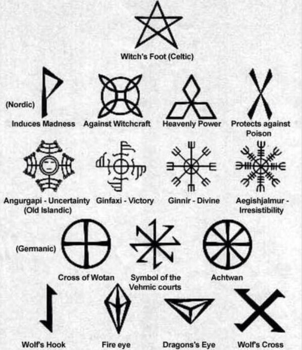 102 best Runes/Symbols images on Pinterest | Signs, Tattoo ...