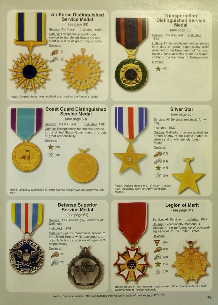 Us Military Medals | ... Guide to All United States Military Medals 1939 t - Nonfiction