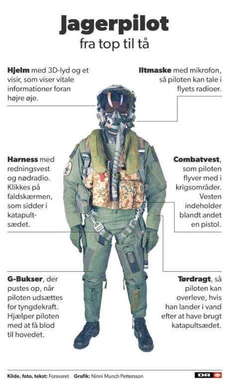 Vild lufttur: Kom med i cockpittet på et F16-fly | Nyheder | DR