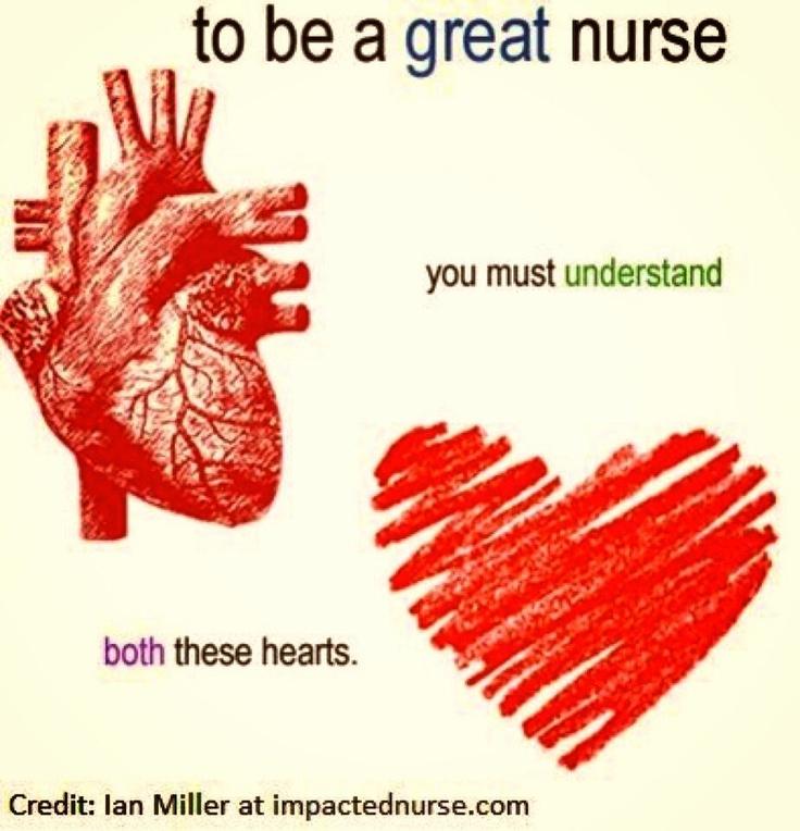 while studying cardiac