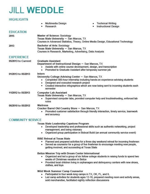 best resume header