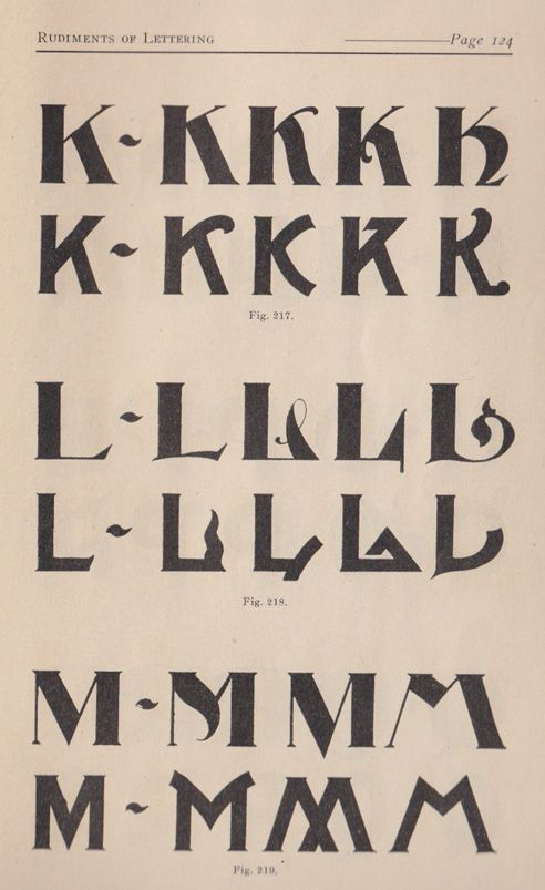 From the Detroit School of Lettering's 'Rudiments of Lettering,' one of a series of 10 booklets in the 1910s.