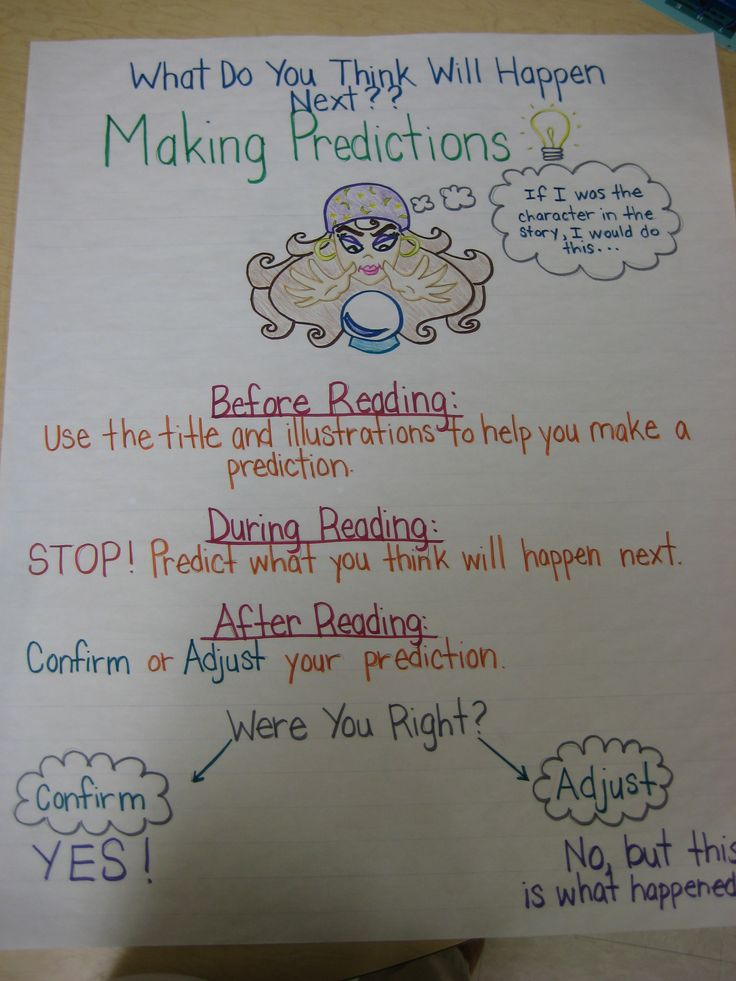 Anchor Chart for Making Predictions- use different picture-not fortune teller...I am using this in my class - I think it's very clear / except I'm using a Magic 8 Ball as my graphic...I have one on my desk!