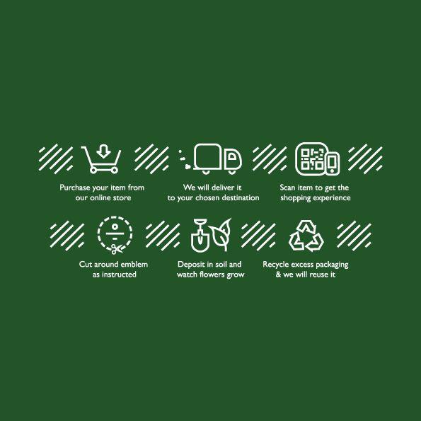 John Lewis eco packaging icon set