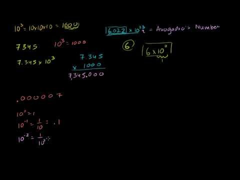 Use after Inv. 1 with P.16 (#4-11) Introduction to scientific notation | Scientific notation | Khan Academy