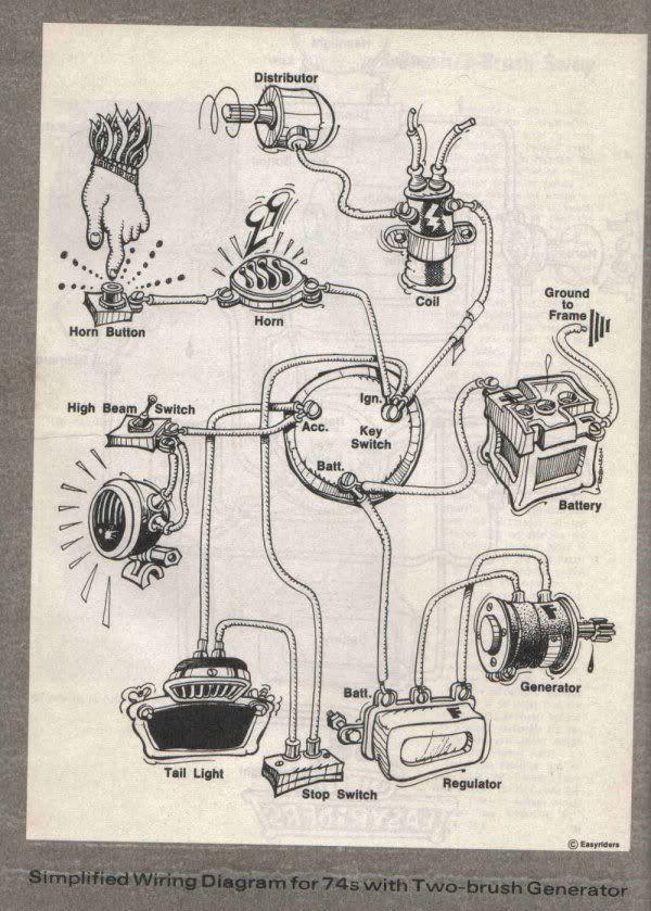 Wiring Cartoon Pinterest - Wiring Diagram List on