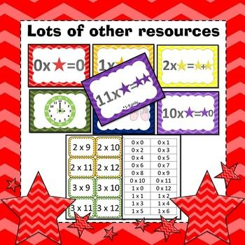 MULTIPLICATION PACKAGE- TIMES TABLES POSTERS, FLASH CARDS AND MORE (CHEVRON) - TeachersPayTeachers.com