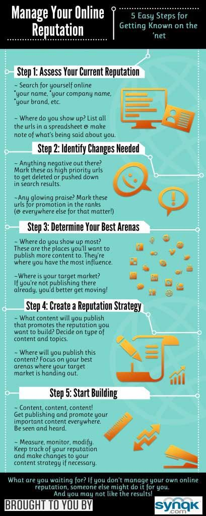 An infographic presented by SYNQK, an online reputation management company. This infographic explains that how to manage your online reputation. By identifying the changes to be made, creating a reputation strategy and working on reputation making and management is the key to success. For online reputation help explore http://www.synqk.com/reputation-management/
