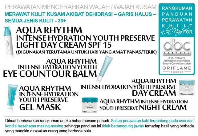 Aqua Rhythm Intense Hydration Youth Preserve Light Day Cream SPF 15 | Aqua Rhythm Intense Hydration Youth Eye Countour Balm | Aqua Rhythm Intense Hydration Youth Preserve Gel Mask | Aqua Rhythm Intense Hydration Youth Preserve Day Cream | Aqua Rhythm Intense Hydration Youth Preserve Night Cream |  #perawatan #mencerahkan #wajah #kusam  #kulit #dehidrasi #garishalus #semuajenis #kulit #30+ #tipsdBCN #Oriflame