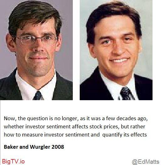 Baker and Wurgler in 2008