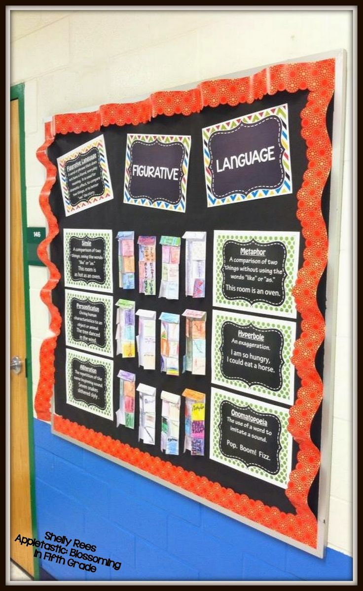Appletastic: Blossoming in Fifth Grade: Figurative Language Bulletin Board with a Free Download!