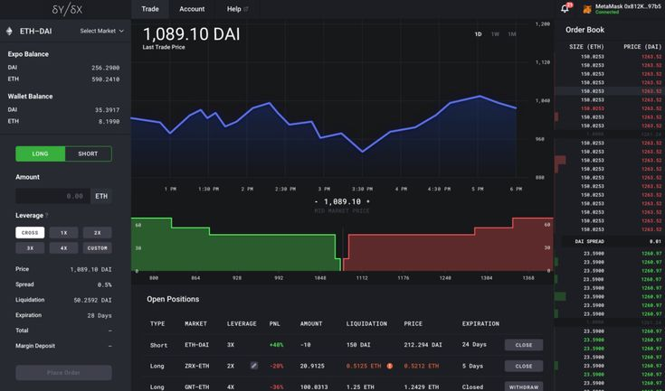 New version of crypto asset trading platform dYdX launches