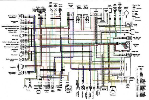 1986 Kawasaki Vulcan 750 Wiring Diagram | Diagram | Kawasaki ... on